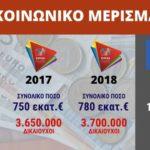 Ηρώ Ζαβογιάννη: «Η πραγματικότητα αποκαλύπτει τις αντιφάσεις και τα προεκλογικά ψέματα της ΝΔ»